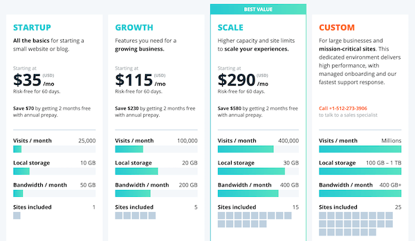WPEngine Plans Pricing