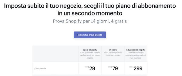 Shopify prezzi