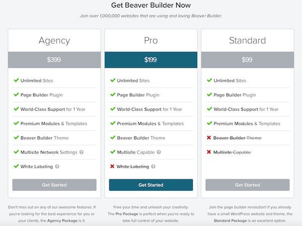 Beaver WordPress Page Builder Prices