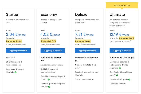 Abbonamenti e prezzi di GoDaddy