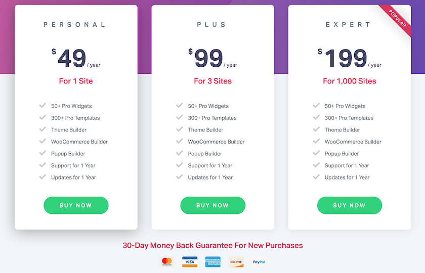 Elementor Page Builder prices