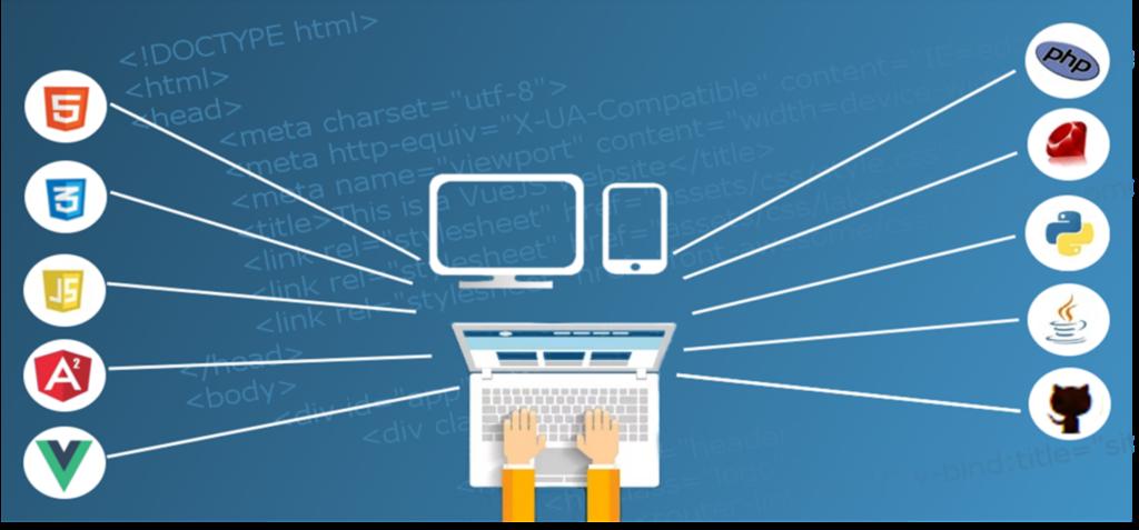 migliori website page builder
