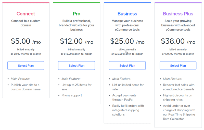 Weebly vs Wix Pricing