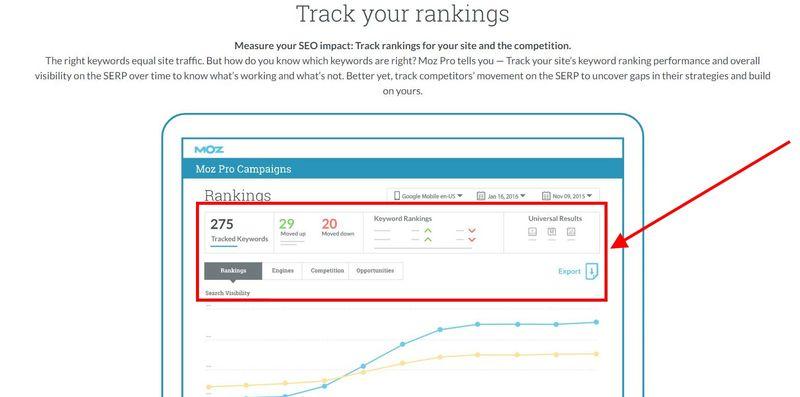 Moz Pro Rank Tracker