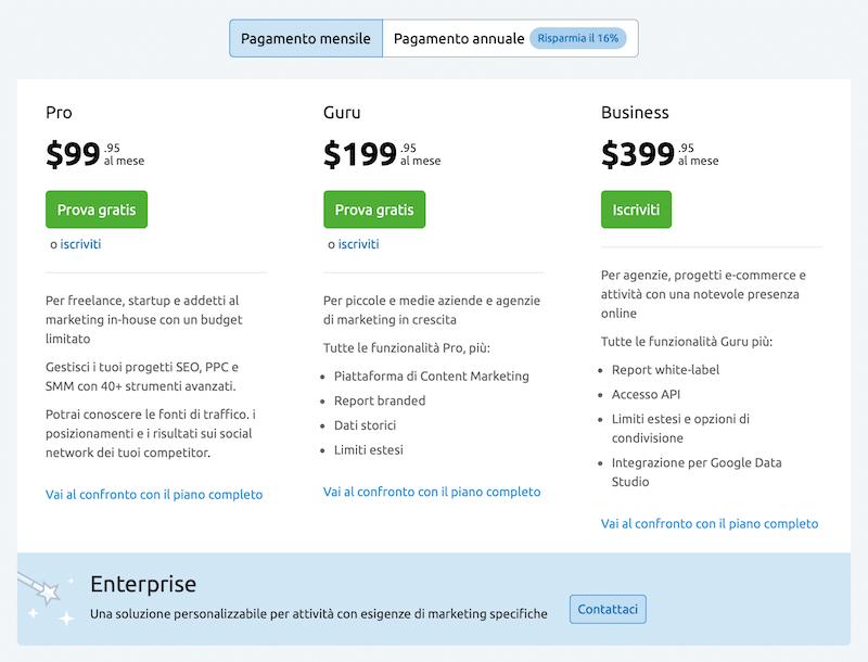 SEMrush prezzo